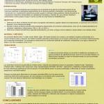 Cartel del 8ª Congreso de la sociación Iberica de Endocrinología